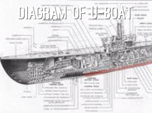 German Uboat by Brock Chambers