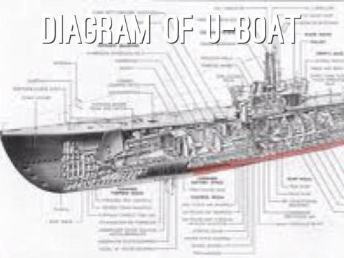 small resolution of german u boat by brock chambers u boat diagram