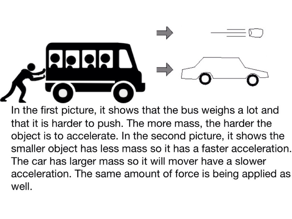 Newton's Law Of Motion Project by Ryan Li