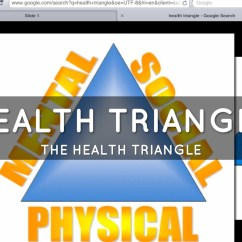 Health Triangle Diagram Template Air Conditioner Wiring Pdf Related Keywords And Suggestions