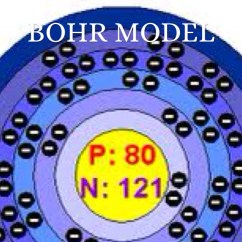 Gold Bohr Diagram Of Atom 2006 Impala Abs Wiring I Movie Element Project By Kat O 39neill