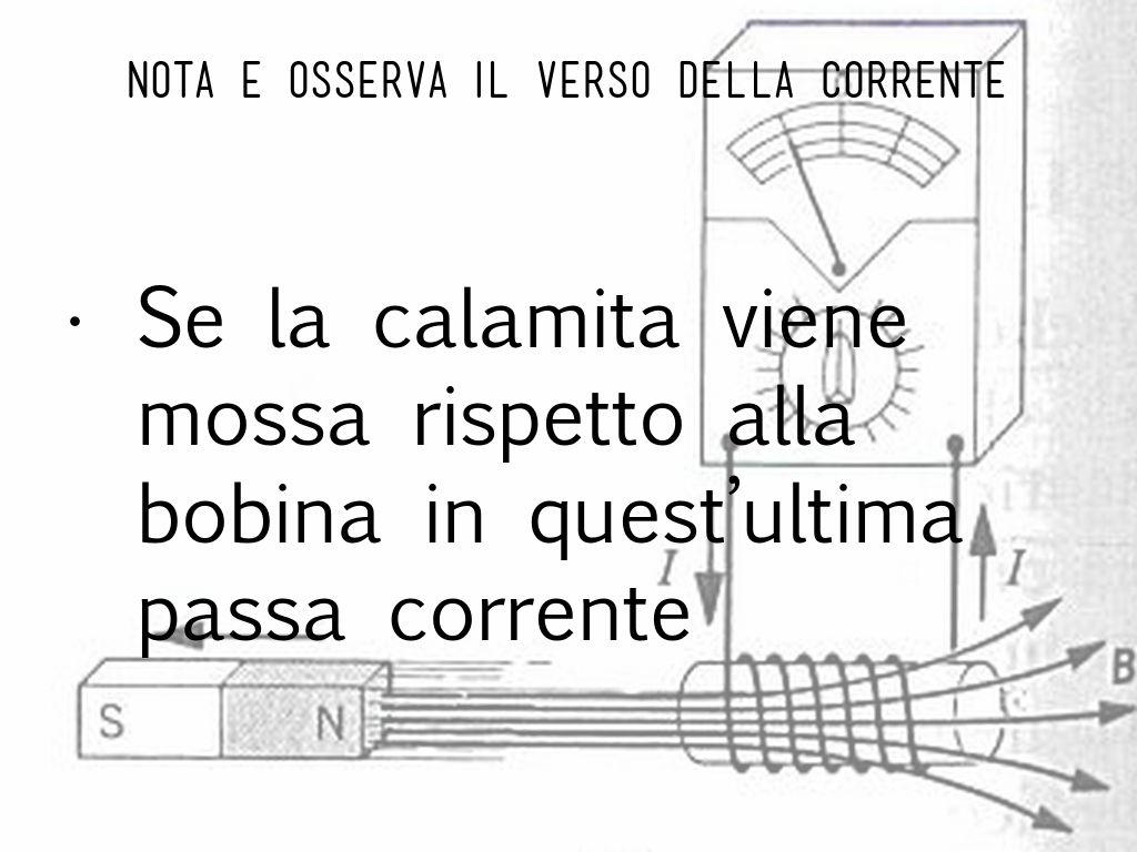Induzione Elettromagnetica By Claudio Rossetti