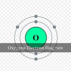 Electron Dot Diagram For Aluminum Ibanez Rg 320 Dx Wiring Jenaya 39s Oxygen Powerpoint R By Jenayalemon