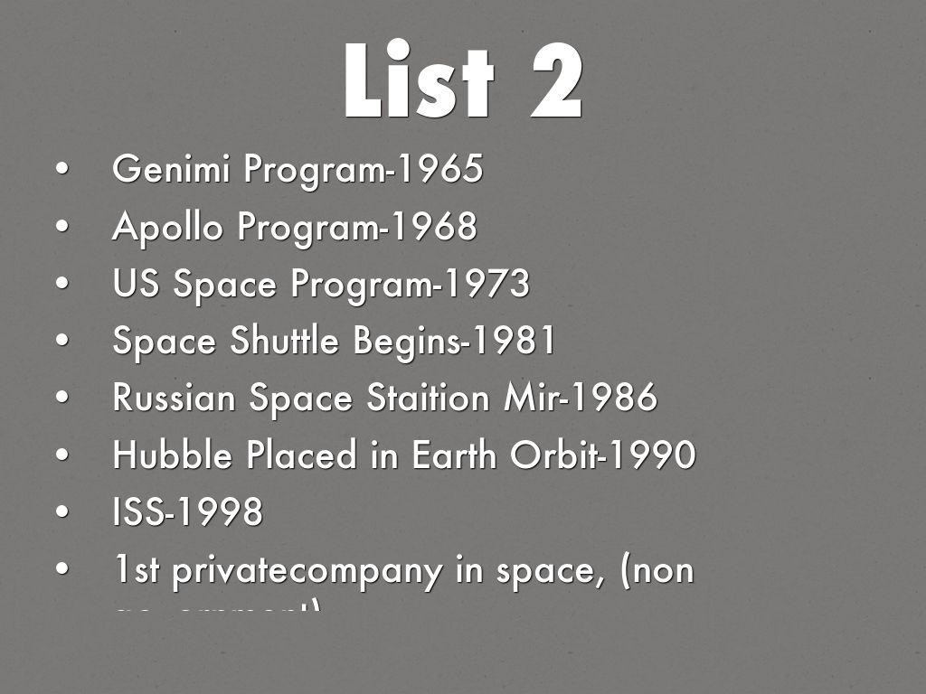 Space Race Timeline By Trin Spindelilus