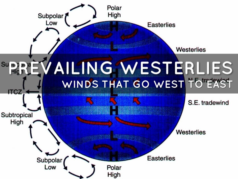 medium resolution of prevailing westerlies