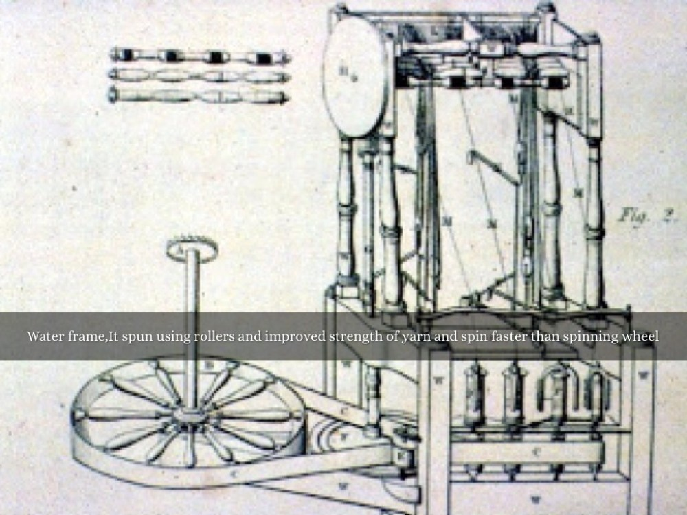 medium resolution of water frame it spun using rollers and improved strength of yarn and spin faster than spinning wheel