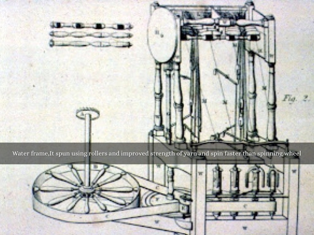 hight resolution of water frame it spun using rollers and improved strength of yarn and spin faster than spinning wheel