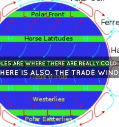 the polar easterlies [ 1024 x 768 Pixel ]