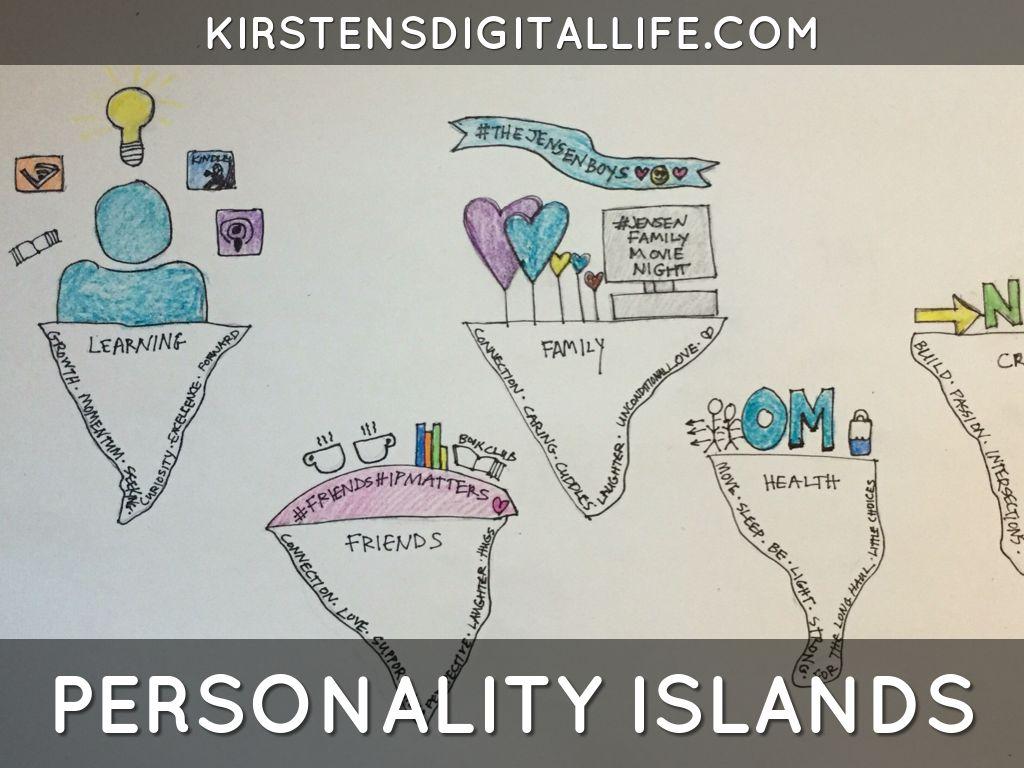 Kirstensdigitallife16 By Kirsten Jensen