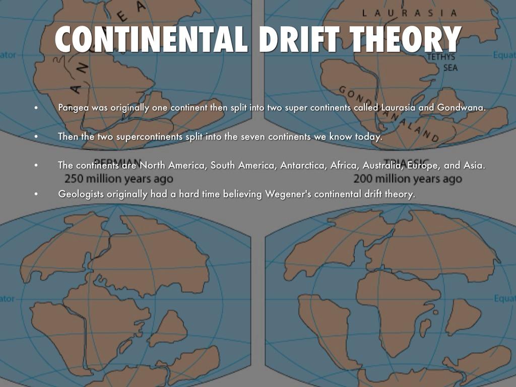 Continental Drift Theory By Zander Olson
