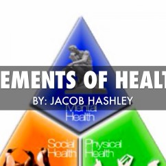 Health Triangle Diagram Template Avital 4111 Remote Start Wiring Related Keywords And Suggestions