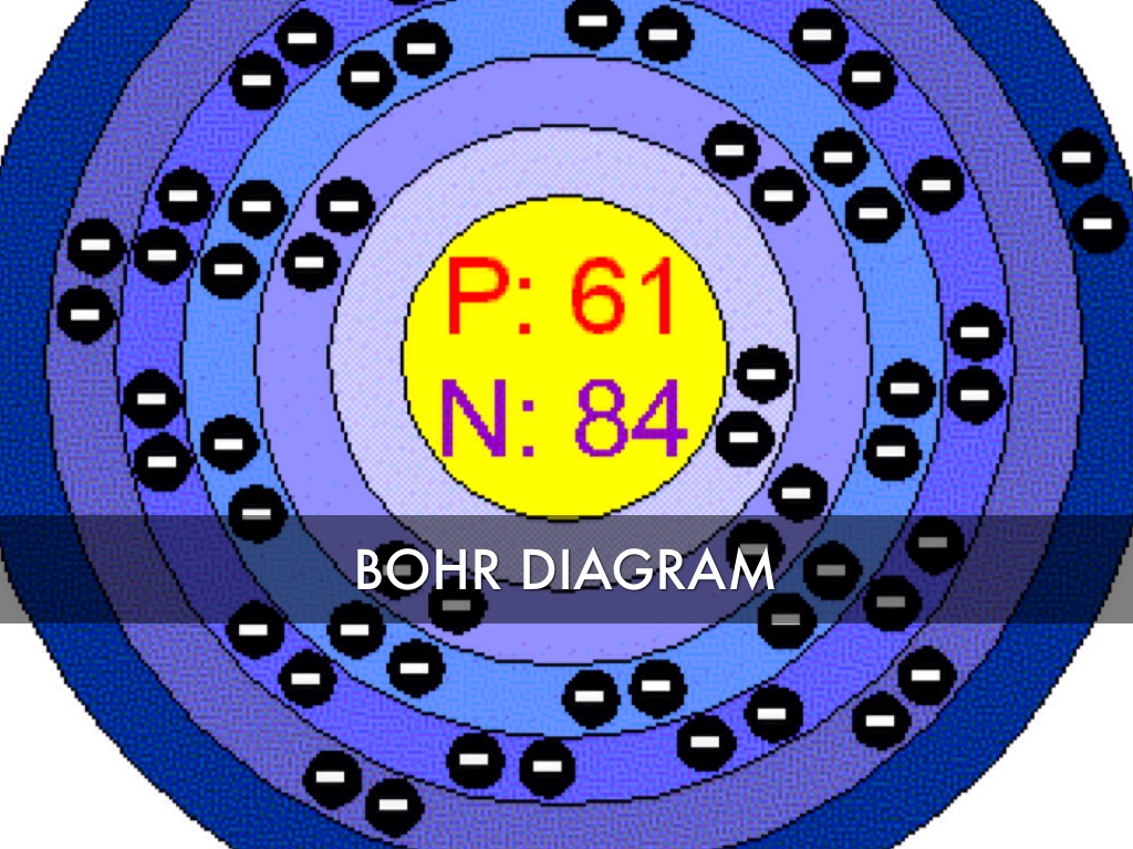 gold bohr diagram of atom telephone cable wiring uk promethium by caleb o 39leary