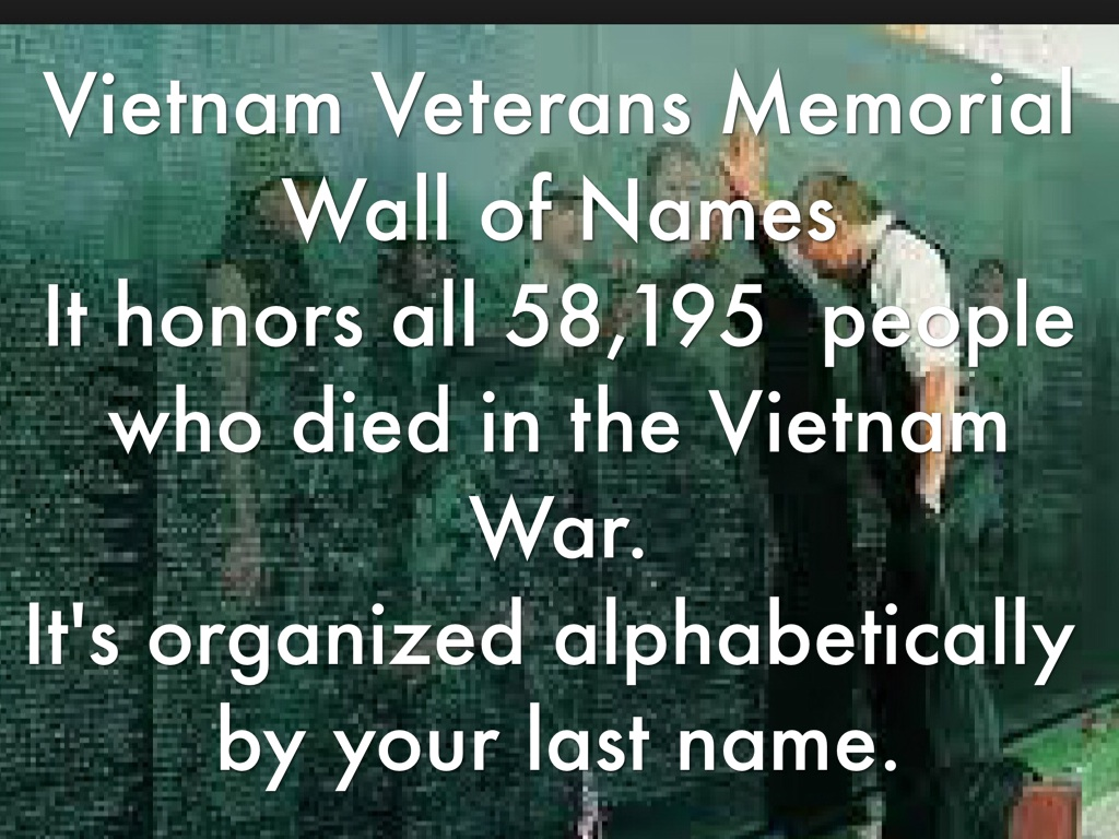 Names On Vietnam Wall In Alphabetical Order