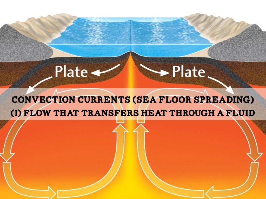 hight resolution of plate tectonics