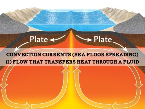 small resolution of plate tectonics