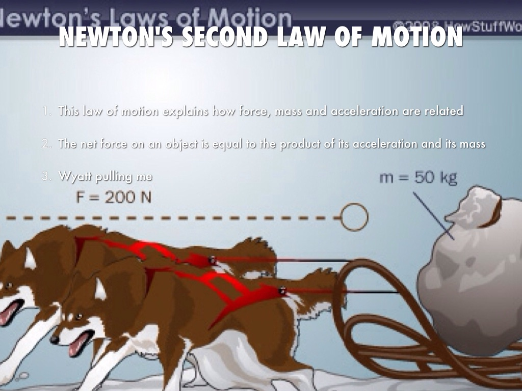 Newton S First Law Of Motion By Patton Samuels