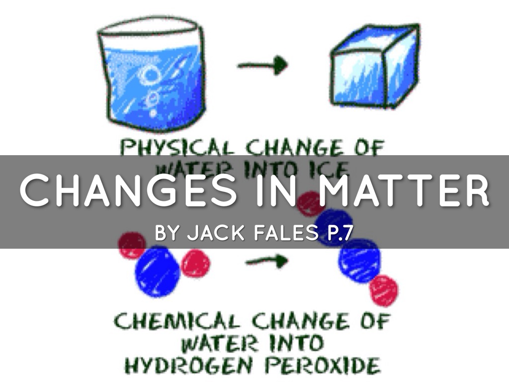 Amazing Changes In Matter By Holly Steele