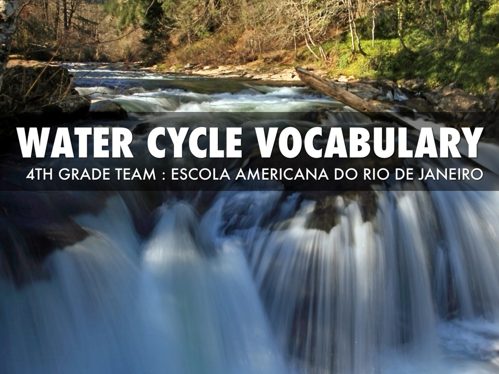 Water Cycle Vocabulary By Biversen