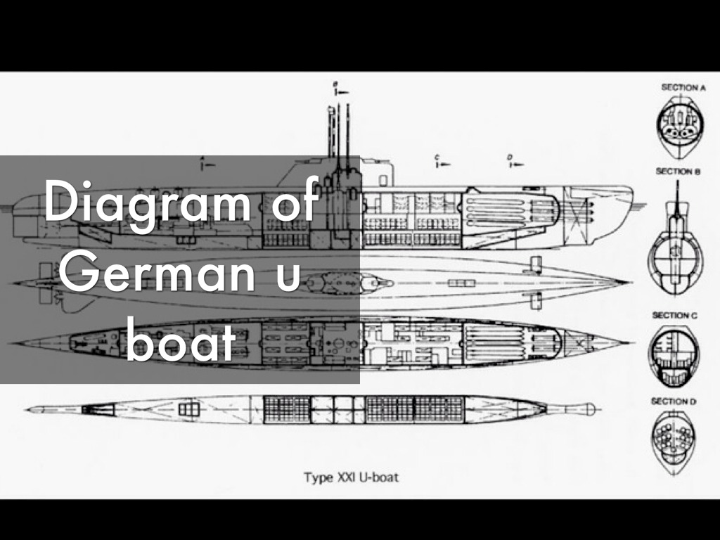 hight resolution of german u boats