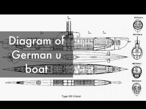 small resolution of german u boats