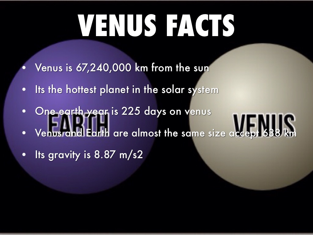 Planet Venus Pictures And Facts