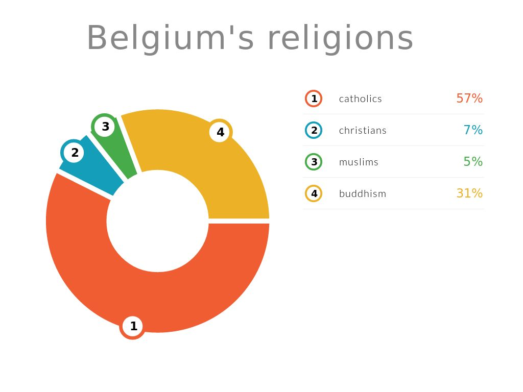 Belgium Faith 6 By