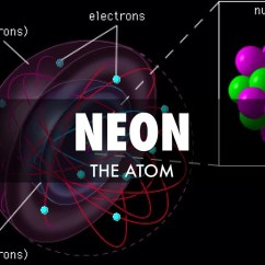 Neon Atom Diagram Contactor And Thermal Overload Relay Wiring By Melissa Neidhardt