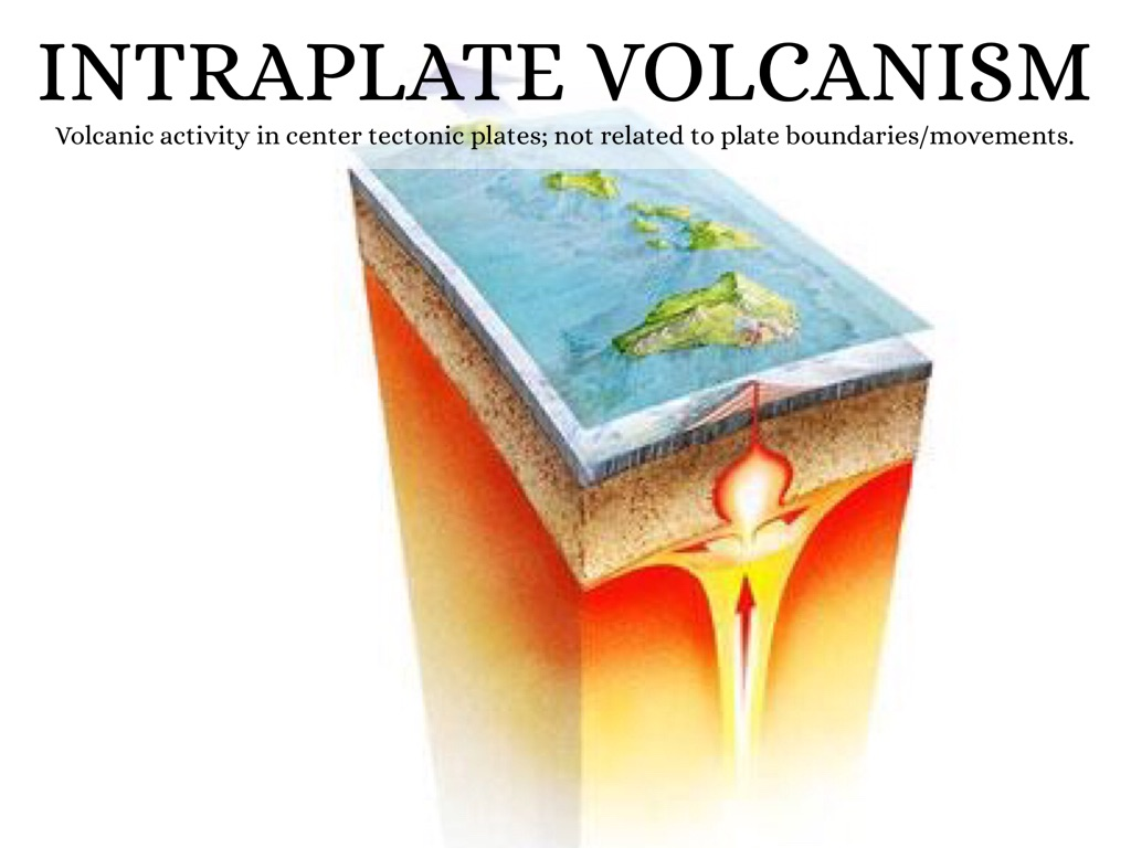 Plate Tectonics By Jessica Loos