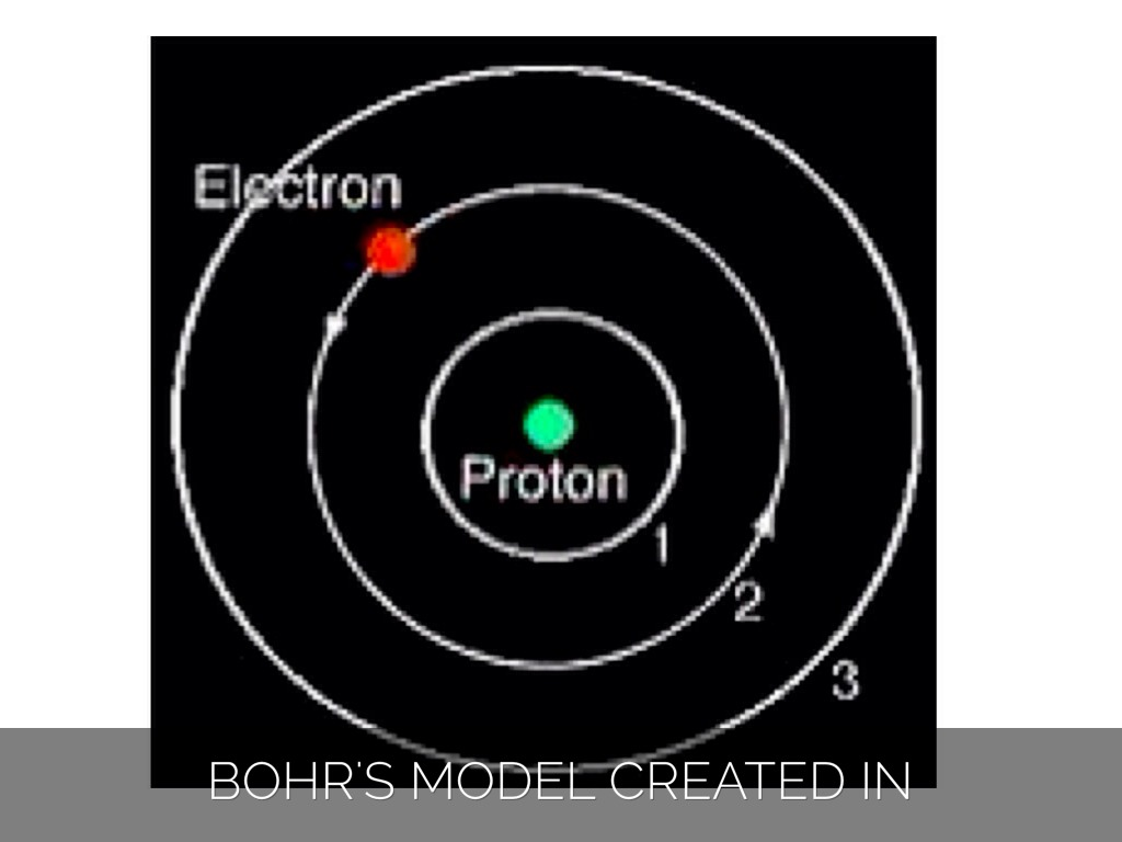 gold bohr diagram of atom whirlpool cabrio dryer heating element wiring science timeline by ethan o 39connor