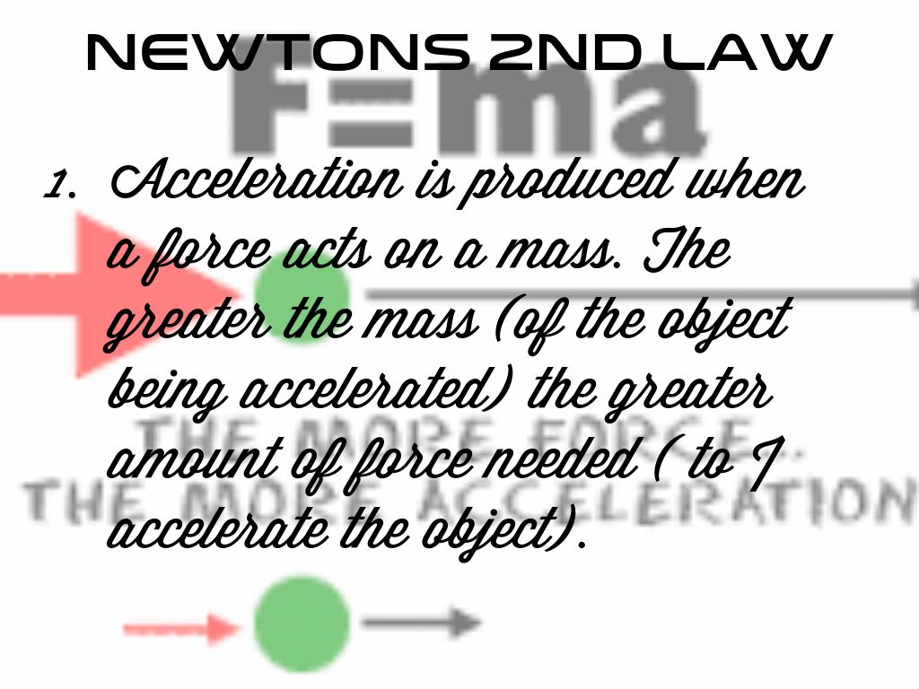 Newtons 3 Laws By William Rager