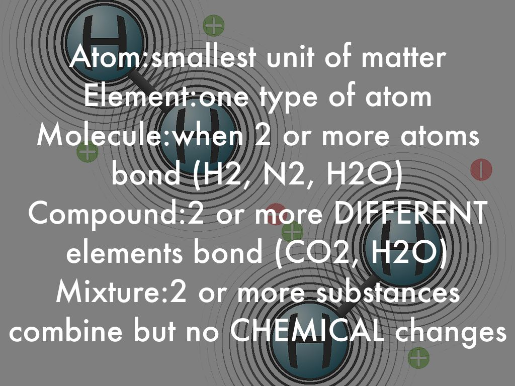 Matter Atom Element Compound Molecule Mixture By