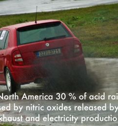 in north america 30 of acid rain is caused by nitric oxides released by car exhaust and electricity production  [ 1024 x 768 Pixel ]