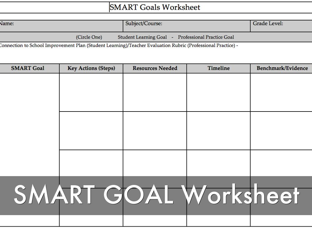 Smart Goals By Mmccallioncohen