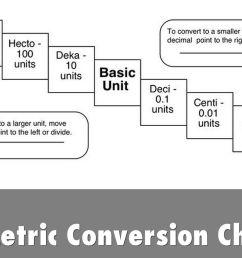 slide refer to outline [ 1024 x 768 Pixel ]