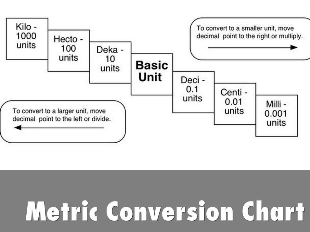 medium resolution of slide refer to outline