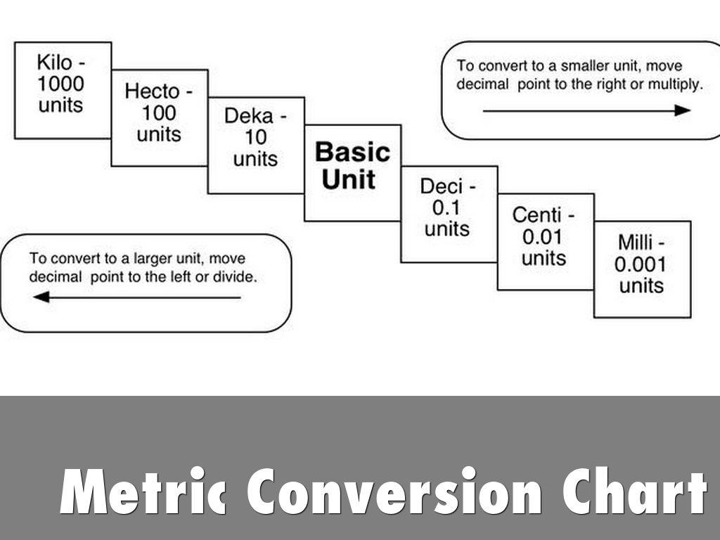 hight resolution of slide refer to outline