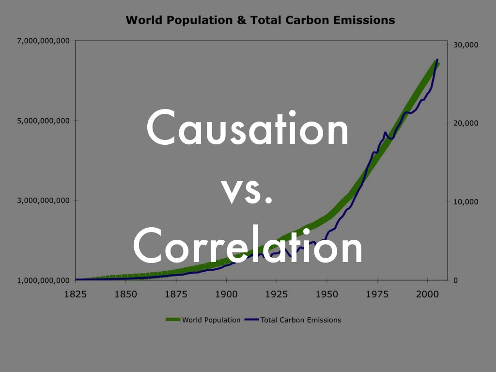 Causation Vs Correlation By Mflor036