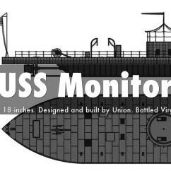 Monitor Versus Merrimack Diagram Suzuki Gsx 750 Et Wiring History Of Ironclads By Jakechamberlin27