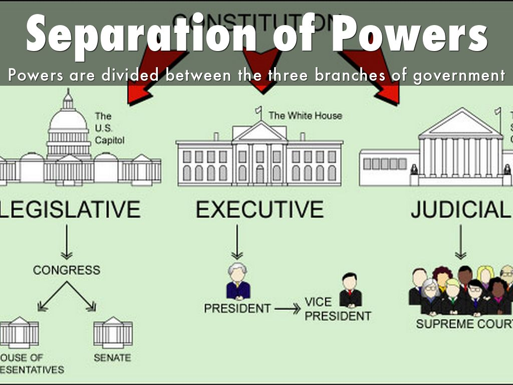 us government checks and balances diagram 2004 jeep liberty parts the constitution by jrice025