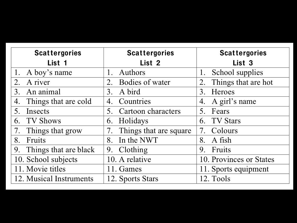 Scattergories Lists 1 12 Printable That Are Clever
