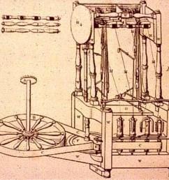 water frame diagram [ 1124 x 1063 Pixel ]