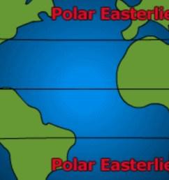 polar easterly diagram [ 1124 x 768 Pixel ]