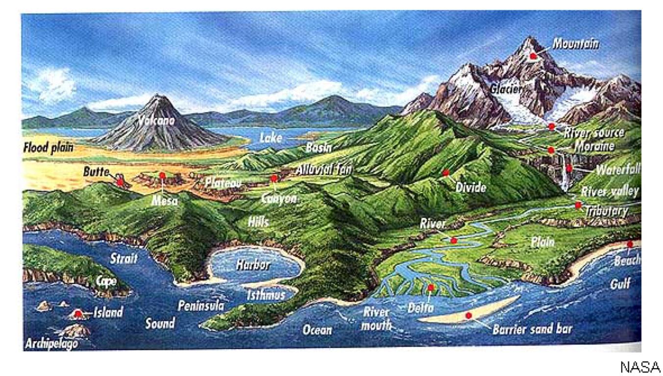 Example Of Landform