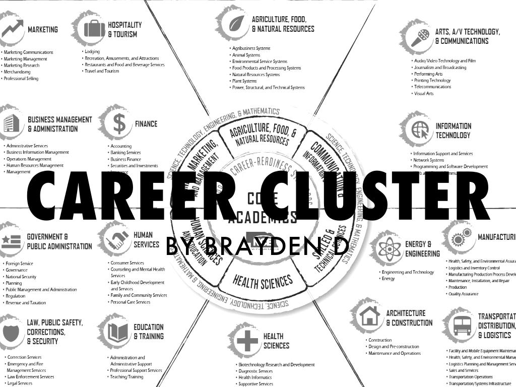 Career Cluster by Brayden Delaurelle
