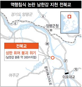 驪州(ヨジュ)'箭北(チョンブク)橋'橋腳流失…専門家 「4大河川浚渫のせい」 : 政治•社會 : hankyoreh japan