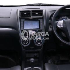 Interior Grand New Veloz 1.3 Brand Toyota Camry Hybrid Review Avanza 2017 Spesifikasi Harga Dan Gambar Bagian Dashboard Mobil