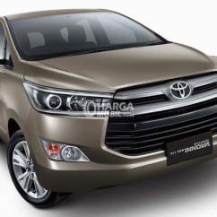 Spesifikasi All New Kijang Innova 2016 Yaris Trd Sportivo 2014 Review Toyota Gambar Bagian Depan Mobil Berwarna Hijau