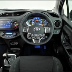 Kelemahan New Yaris Trd Sportivo Toyota Matic Spesifikasi 2018 Harga Dan Review Lengkap Gambar Bagian Dashboard Mobil