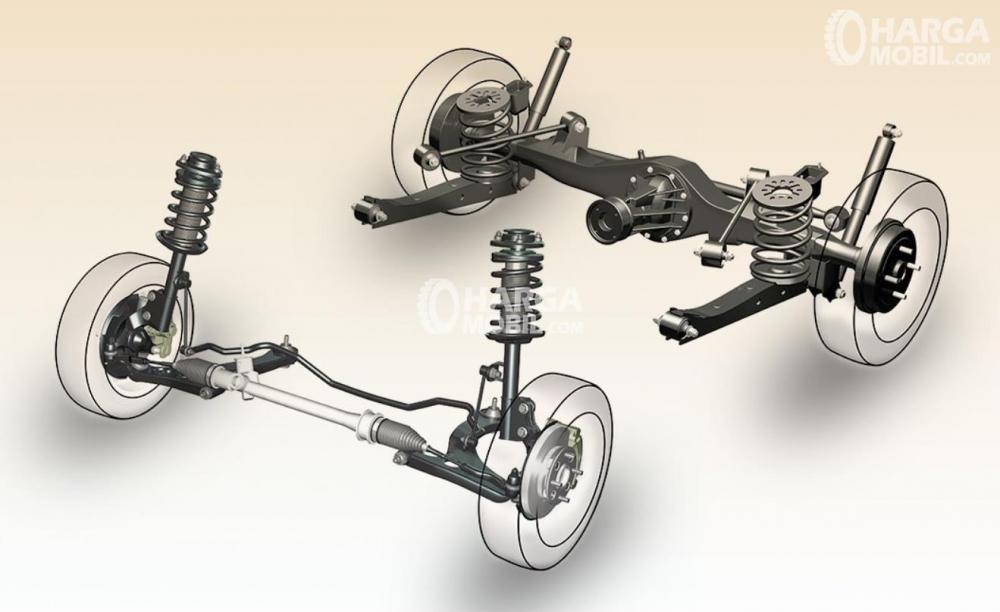 penggerak roda grand new avanza toyota veloz 1.3 bakal berubah belum tentu bertahan dengan sistem gambar suspensi dan