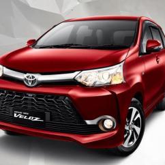 Rekomendasi Oli Grand New Avanza Upgrade Pilihan Mobil Untuk Liburan Yang Dapat Dipilih Gambar Ini Menunjukkan Toyota Veloz Warna Merah Tampak Depan